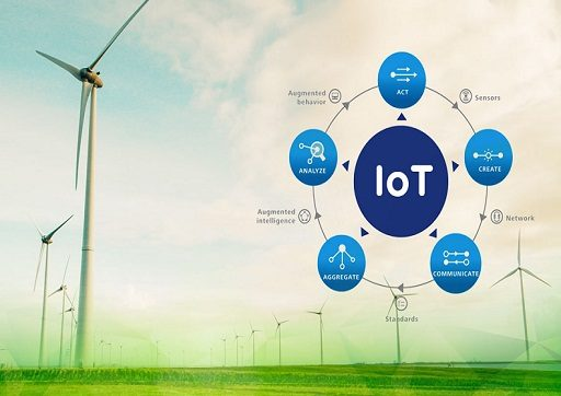 IoT for Energy New